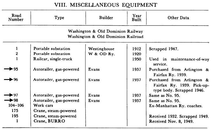 miscellaneous_equipment
